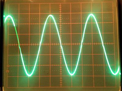 正弦波(Sine wave)