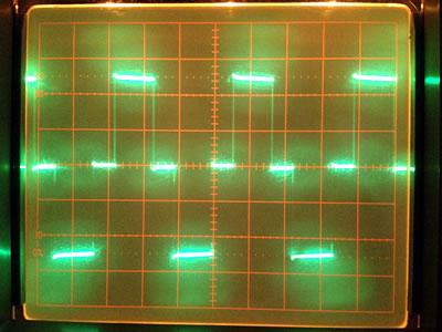 矩形波(Square wave)