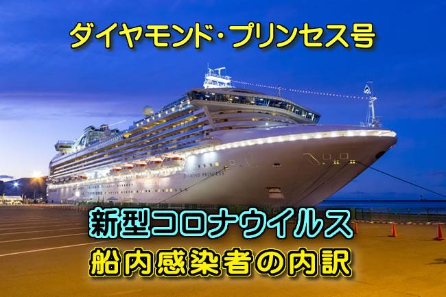 新型コロナウイルス ダイヤモンド・プリンセス号の船内感染者の内訳