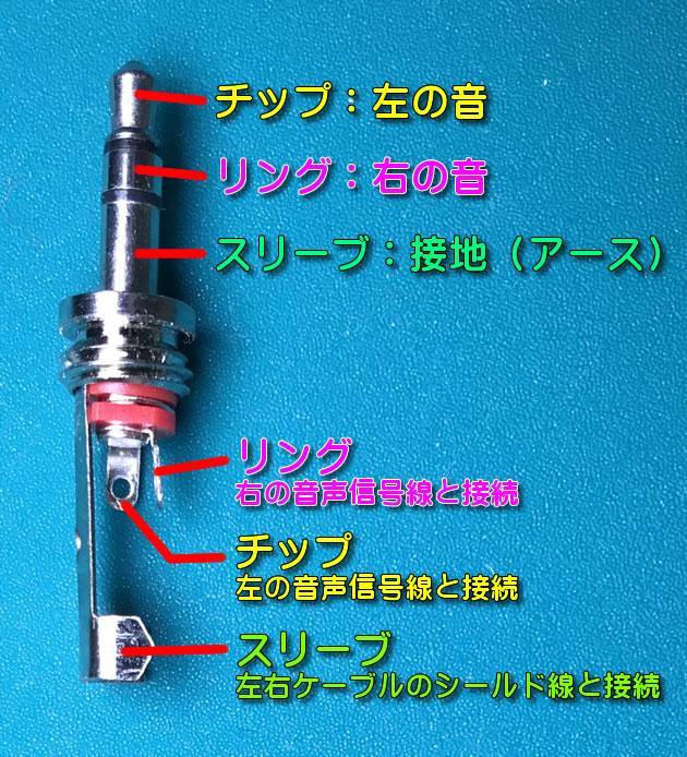 ステレオミニプラグの各部の名称と結線
