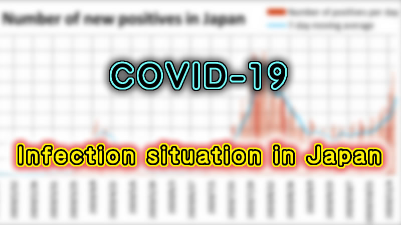 [Japan] COVID-19 Infection status transition graph.