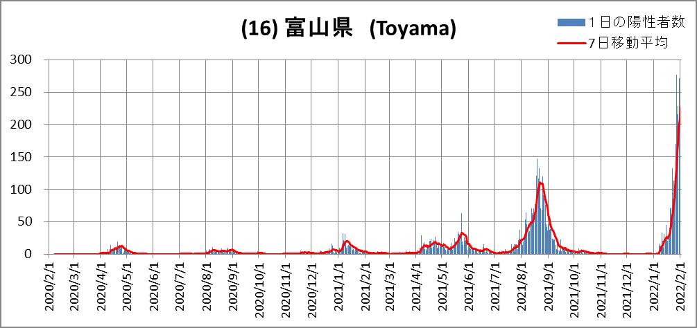 (16)Toyama