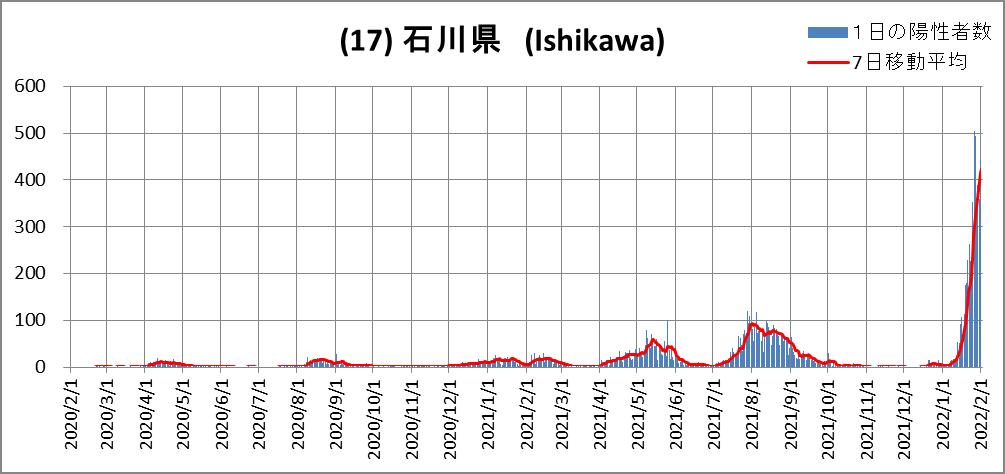 (17)石川県