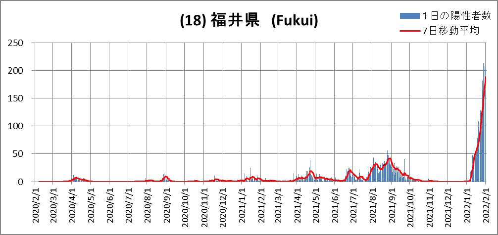 (18)Fukui