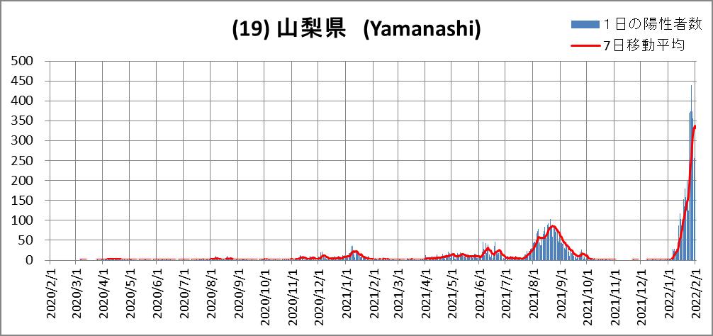 (19)Yamanashi