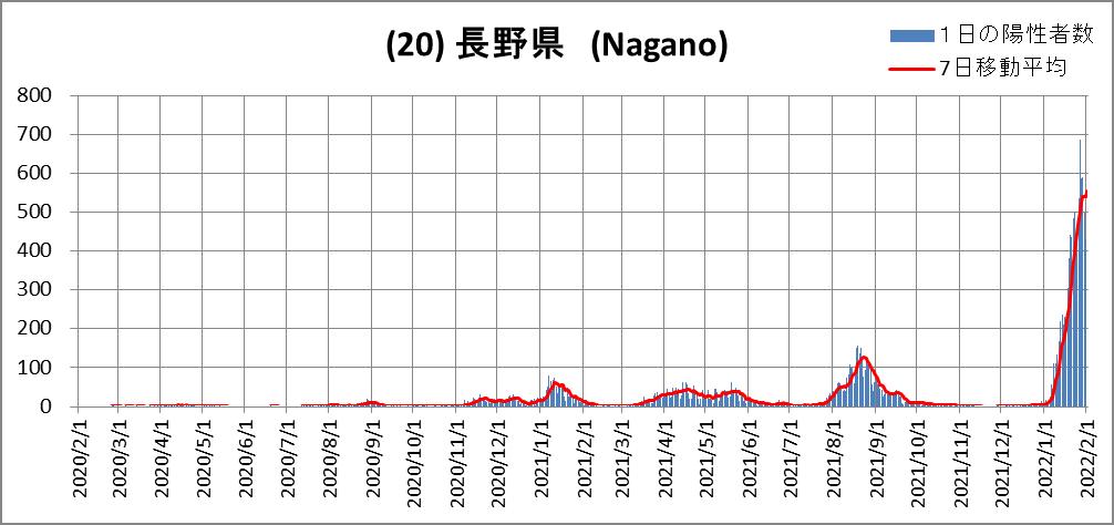 (20)Nagano