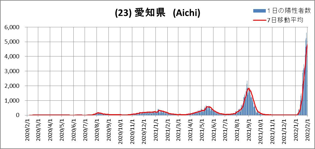 (23)愛知県