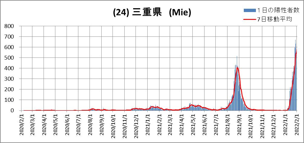 (24)三重県
