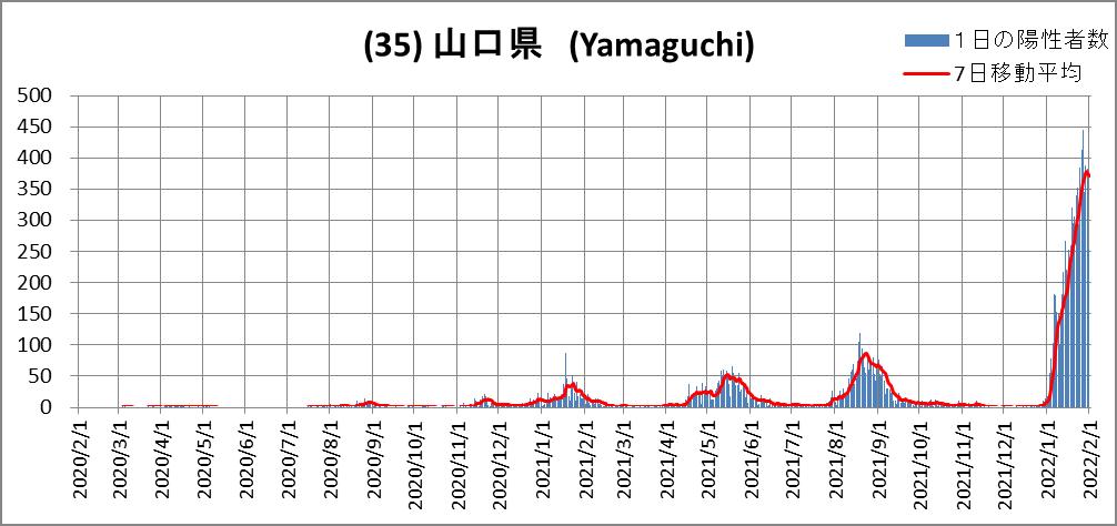 (35)Yamaguchi