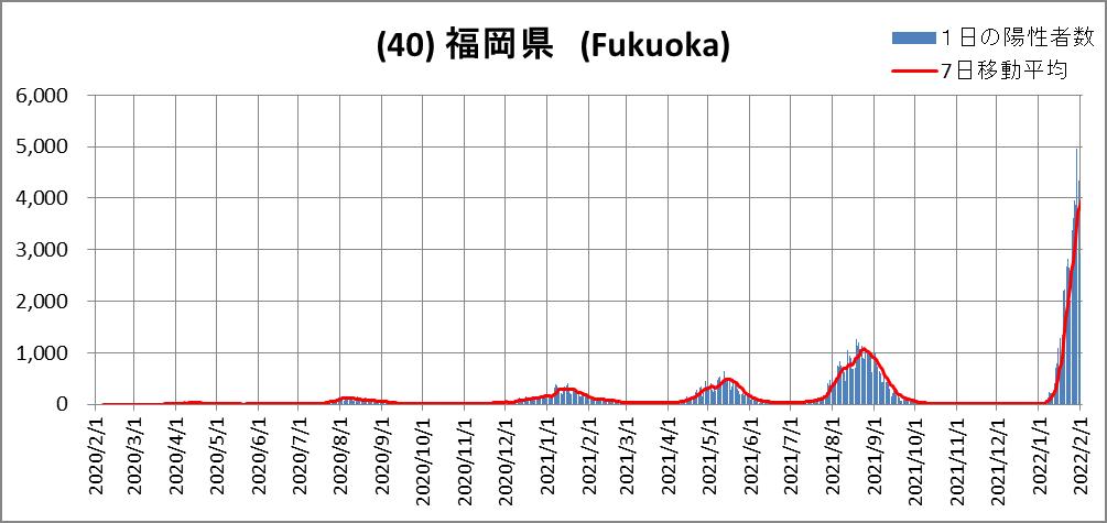 (40)Fukuoka