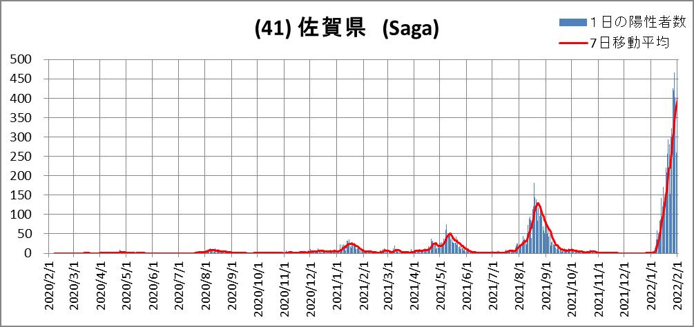 (41)佐賀県
