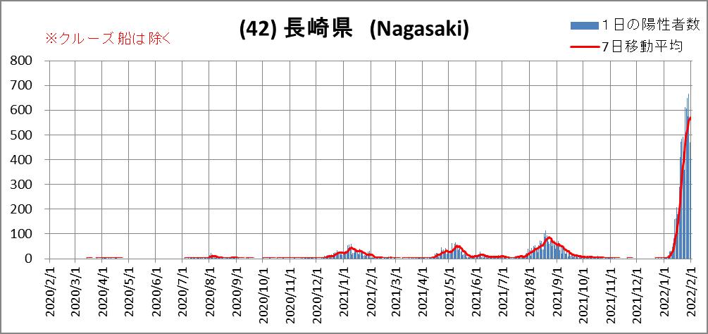 (42)Nagasaki
